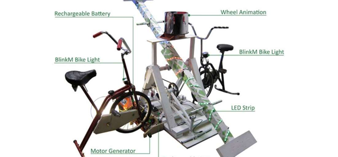Energy Harvesting Equipment Market