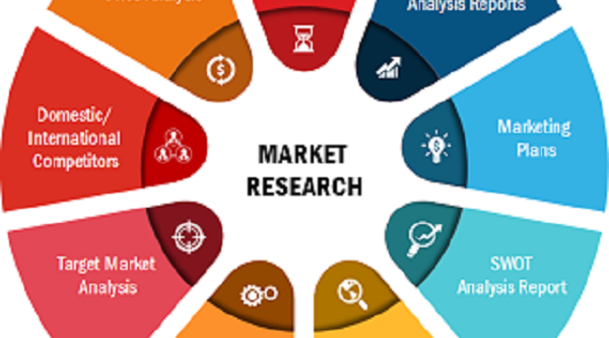 Specialty Paper Market 2019 to 2027: Global Industry