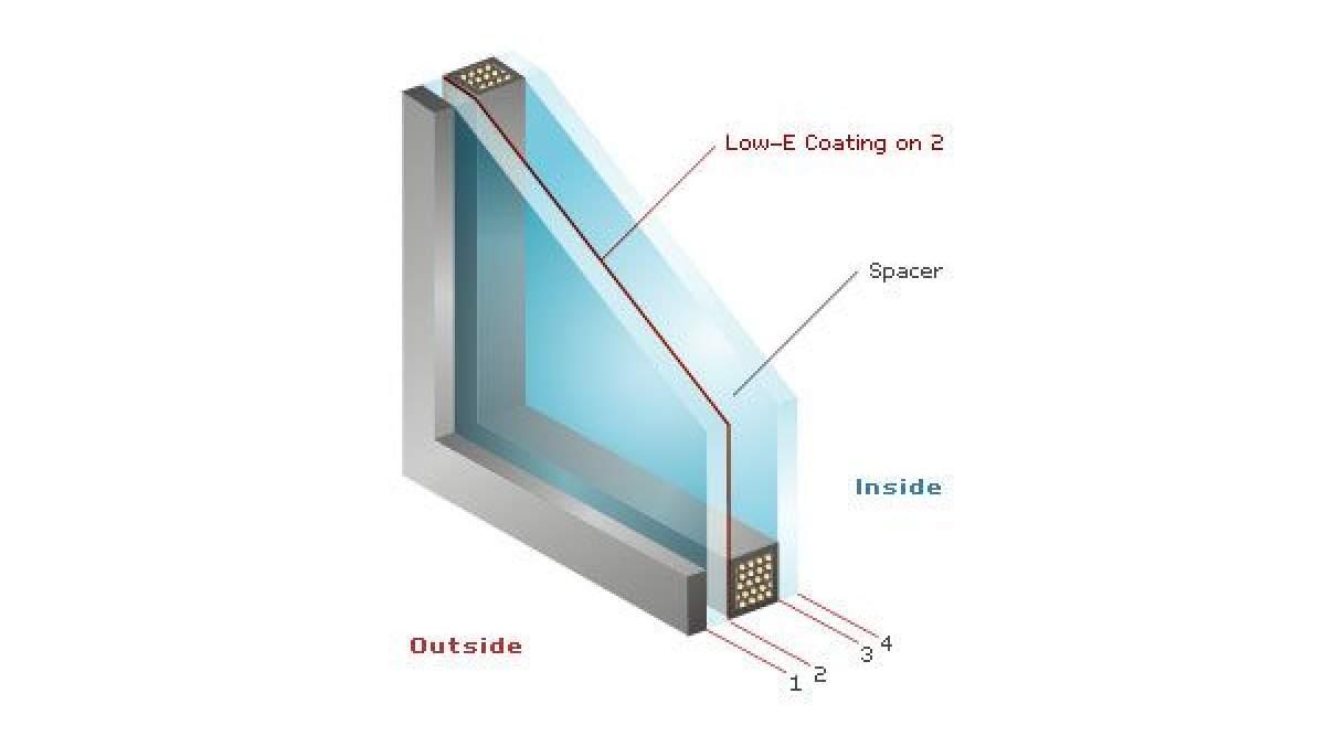 Image result for Low Emissivity Coated Glass