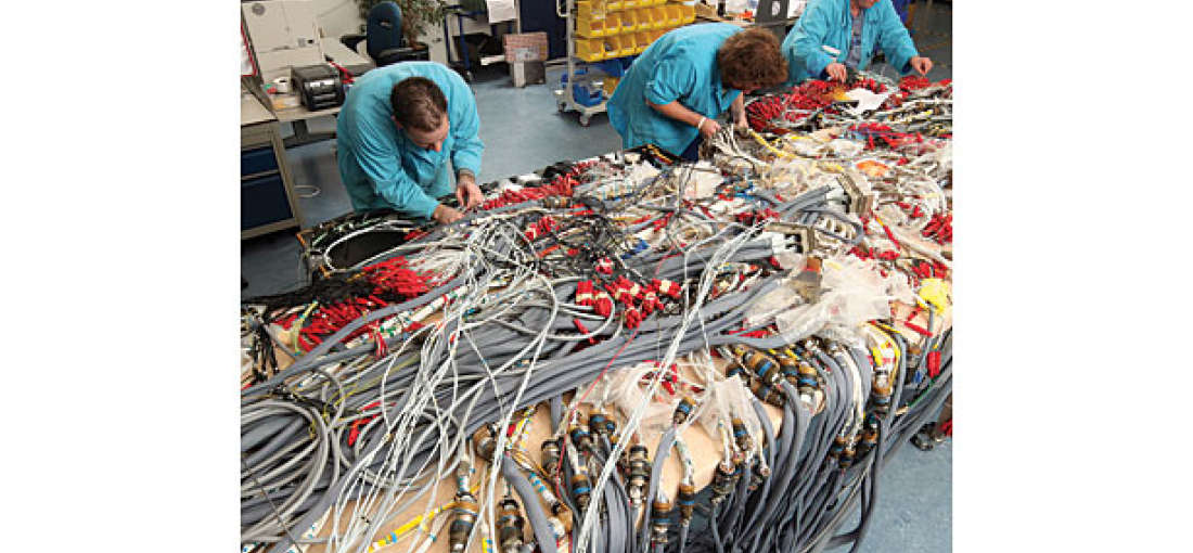 Aerospace Wiring Harness Industry Examined In New Market Research Report
