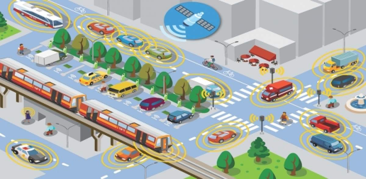 Intelligent Traffic Management System market (ITMS) to show