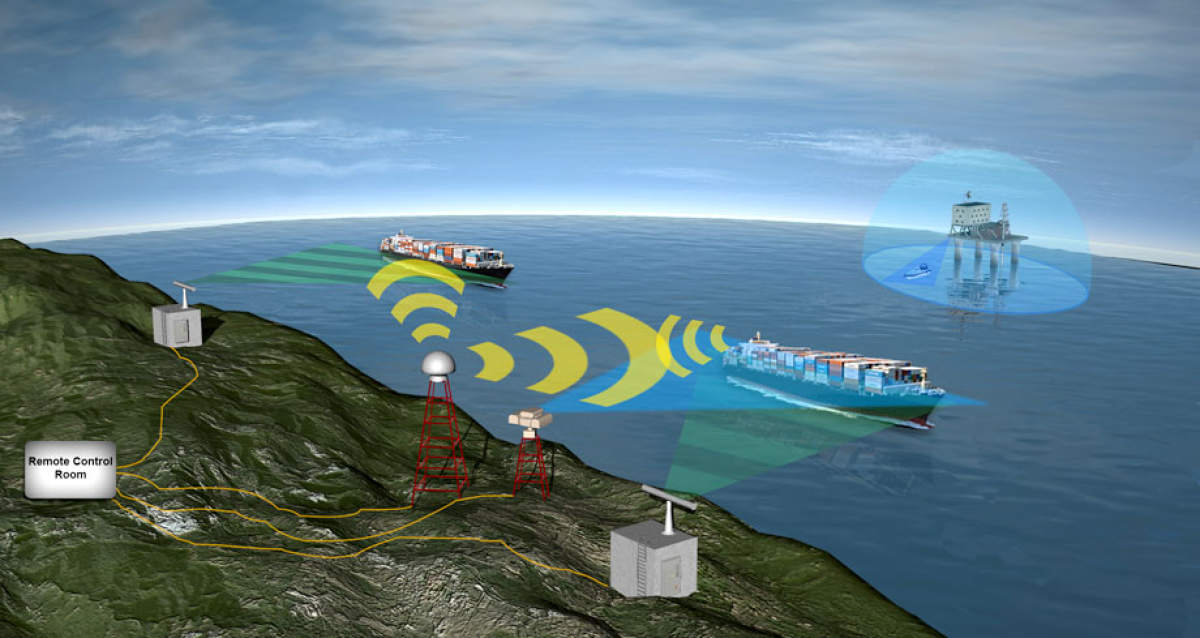 Vessel Traffic Management Market