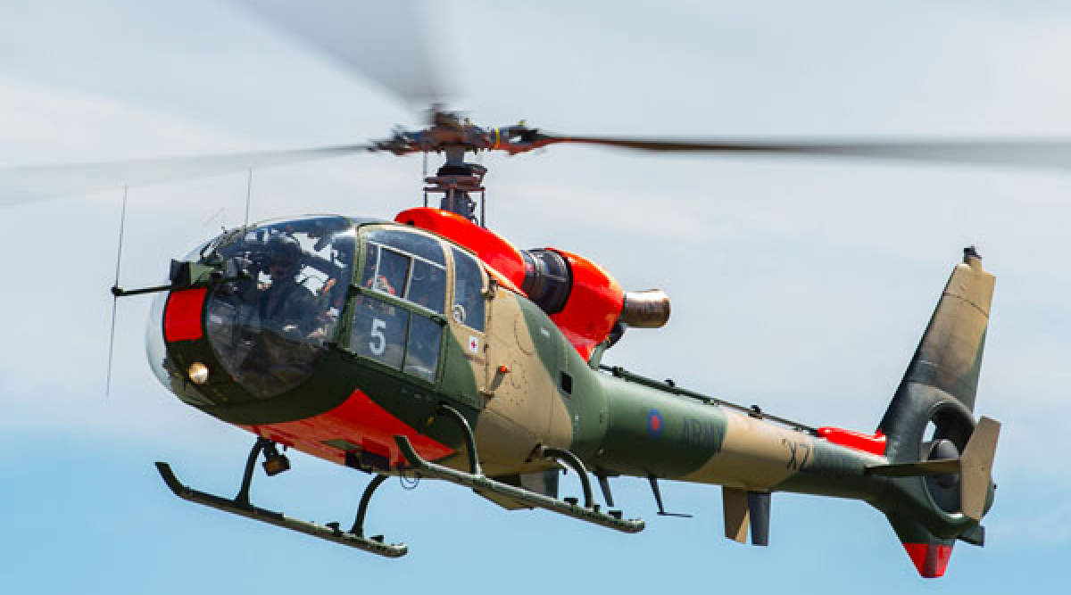 Global Military Helicopter MRO Market 2020 – Industry Opportunities,  Challenges, Value Chain and Sales Channels Analysis 2025 – Owned