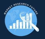 Market Research Future - Industry Analysis Report & Business Research