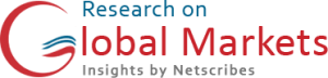 Research On Global Markets