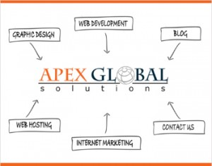 Apex Global Solutions - Web Development Company Los Angeles, California