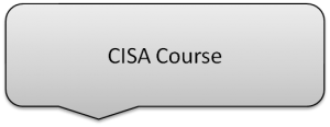 CISA Course UK