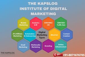 The Kapslog Institute Of Digital Marketing