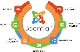Siddhi Infosoft - Web & Mobile App Development Company