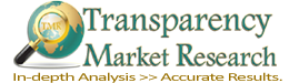 Transparency - Market Research