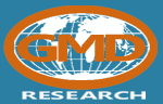GMD Research