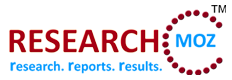 Researchmoz - Market Research