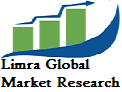 Limra Global Market Research