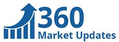 360MarketUpdates - Industry Analysis, Business Overview & Trends
