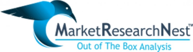 Market Research Nest