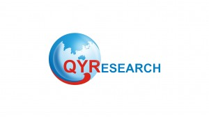 QYResearch market