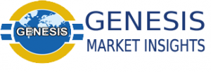 Genesis Market Insights