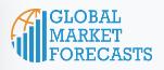 Global Market Forecasts